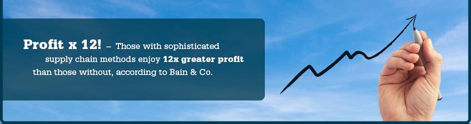 4slider-profitable-supply-chain-methods